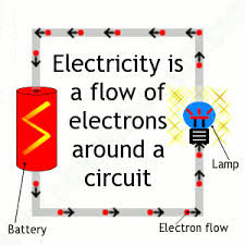 Electricity-2