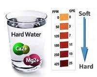 Hard-Water