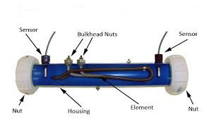 Spa Heater-1